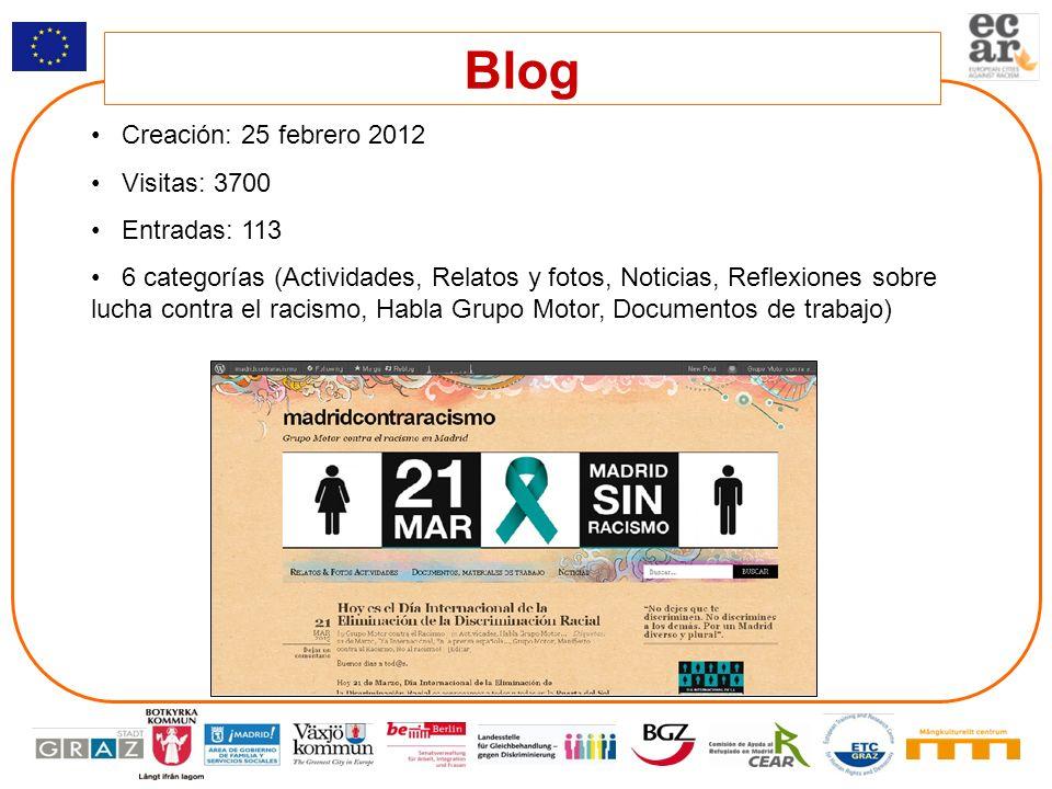 Blog Creación: 25 febrero 2012 Visitas: 3700 Entradas: 113