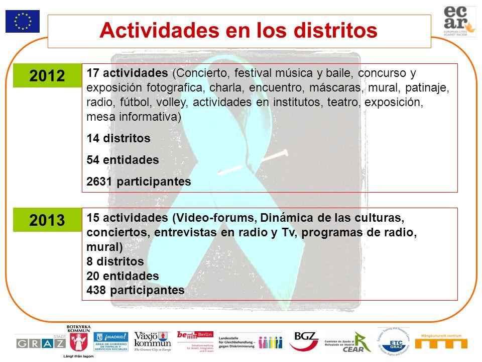 Actividades en los distritos