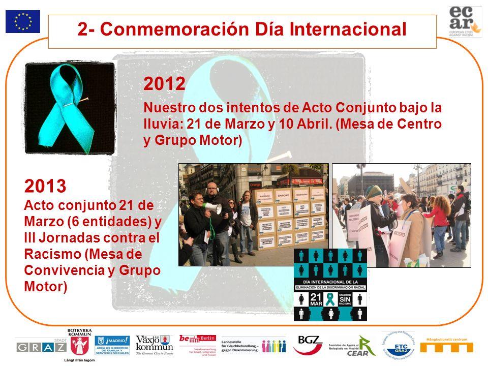 2- Conmemoración Día Internacional