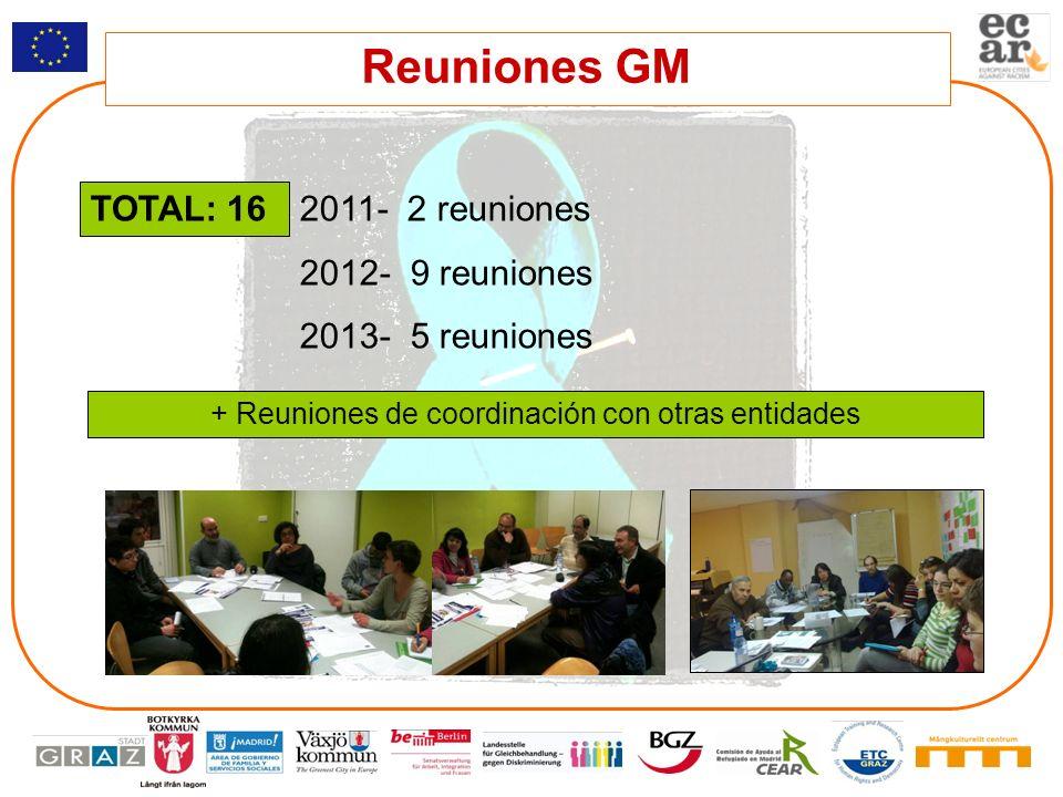 + Reuniones de coordinación con otras entidades