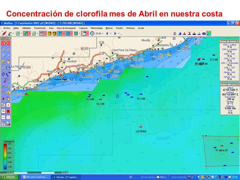 Concentración de clorofila mes de Abril en nuestra costa