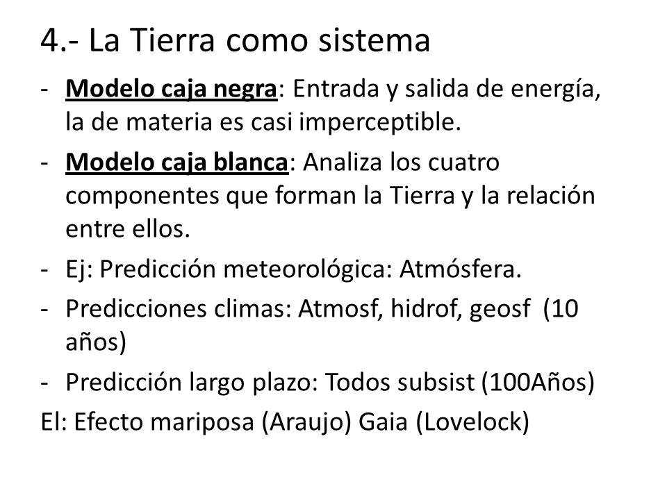 4.- La Tierra como sistema
