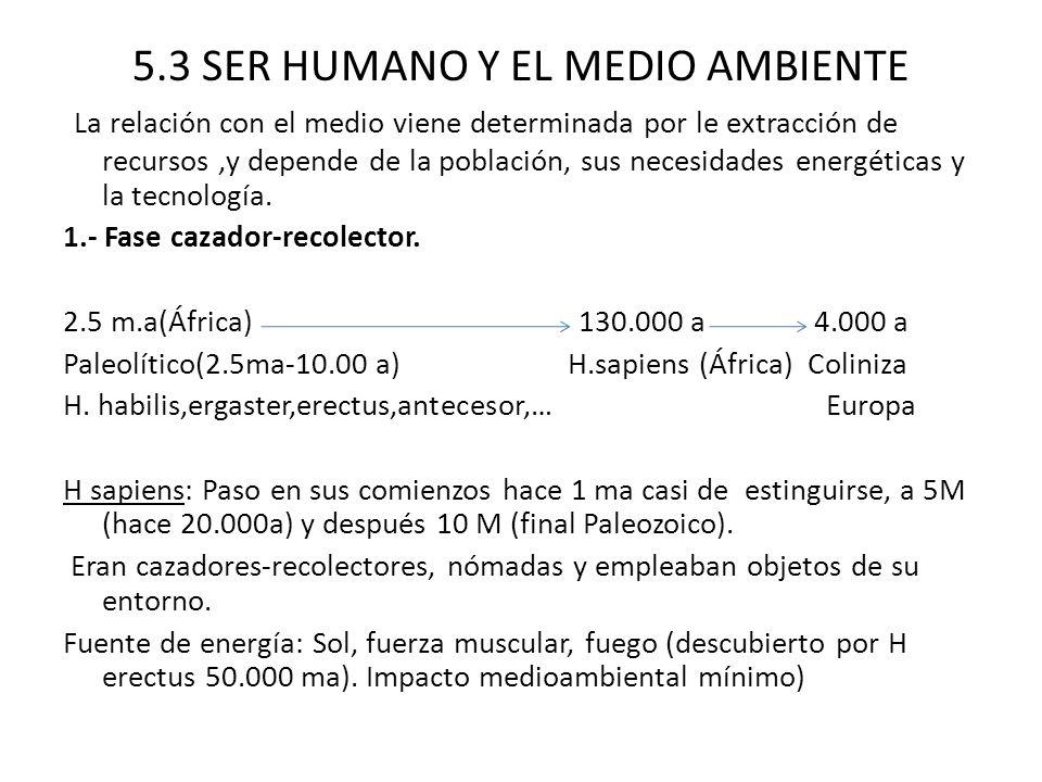 5.3 SER HUMANO Y EL MEDIO AMBIENTE