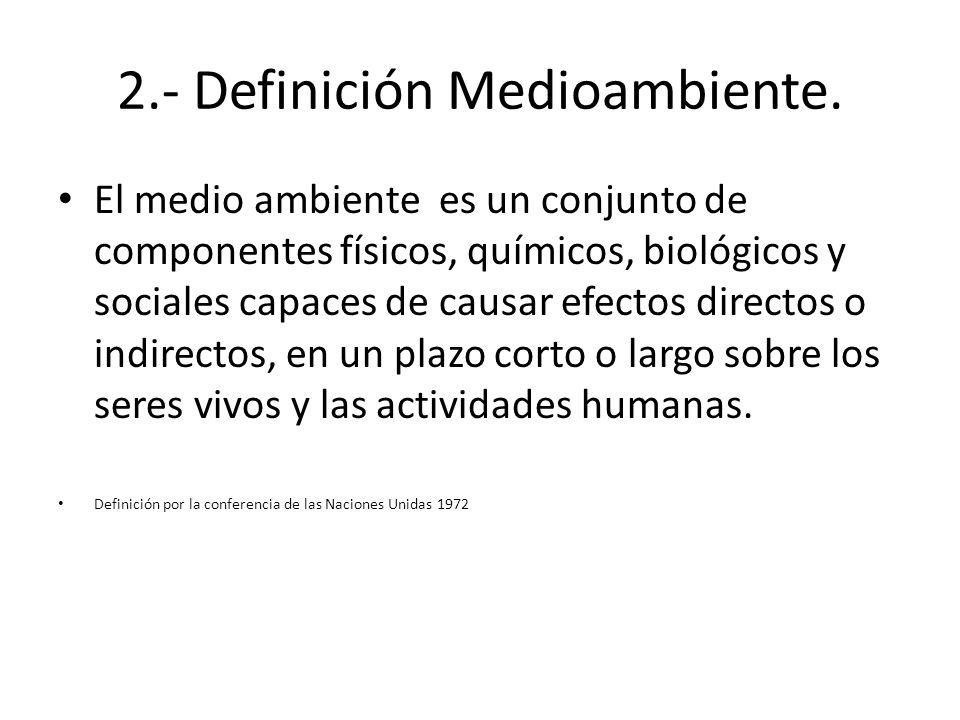 2.- Definición Medioambiente.