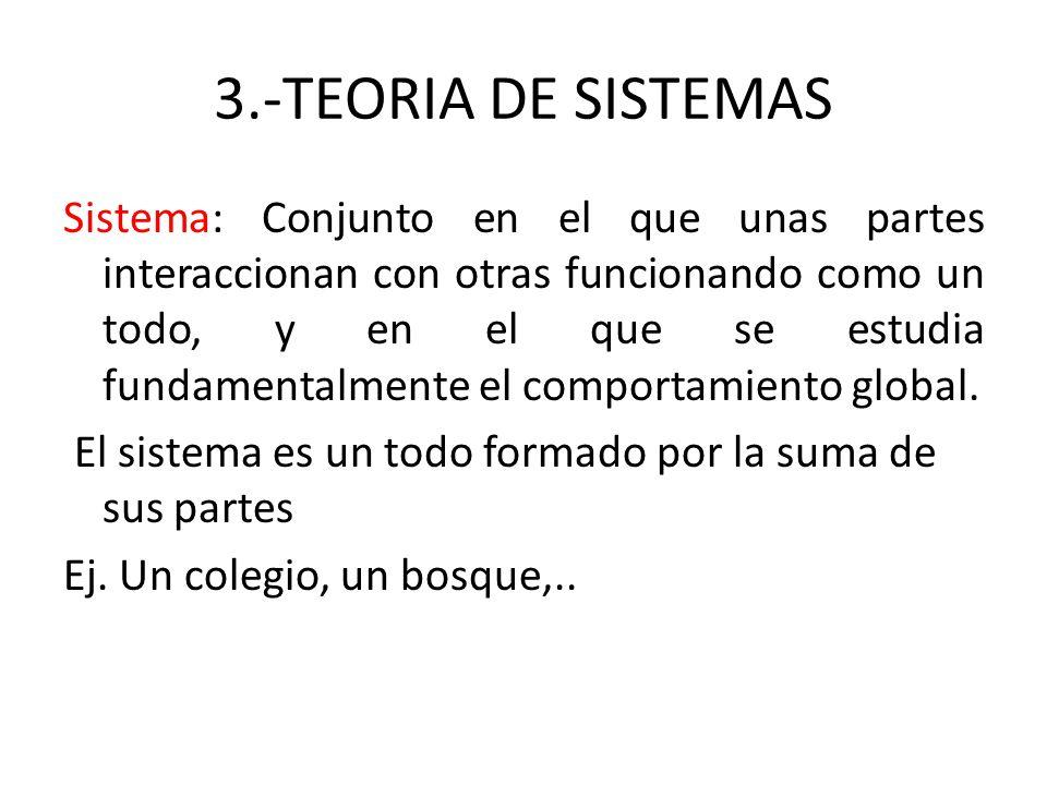 3.-TEORIA DE SISTEMAS