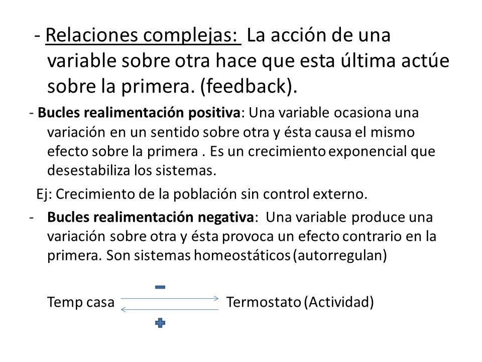 - Relaciones complejas: La acción de una variable sobre otra hace que esta última actúe sobre la primera. (feedback).
