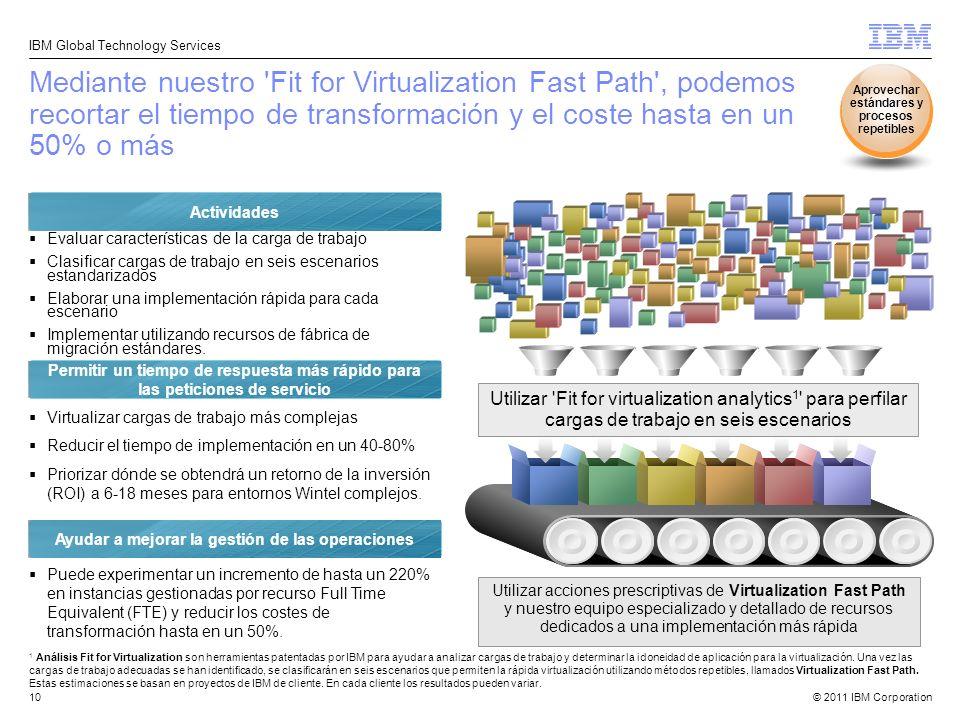 Mediante nuestro Fit for Virtualization Fast Path , podemos recortar el tiempo de transformación y el coste hasta en un 50% o más