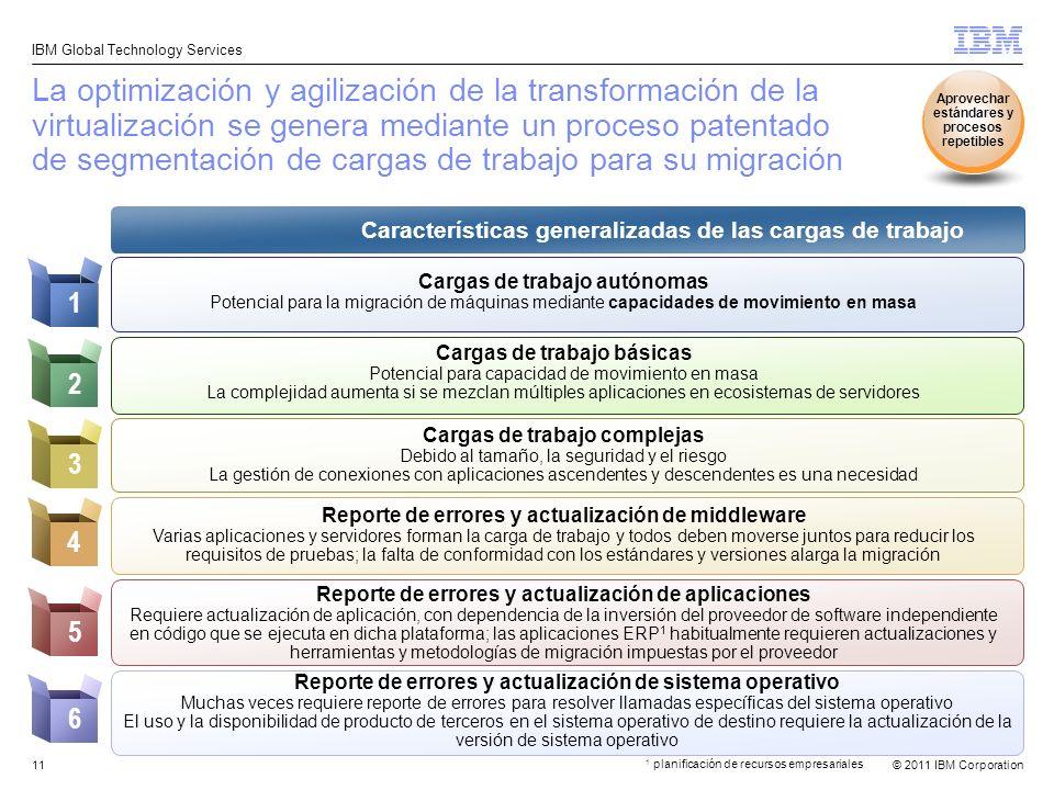 La optimización y agilización de la transformación de la virtualización se genera mediante un proceso patentado de segmentación de cargas de trabajo para su migración