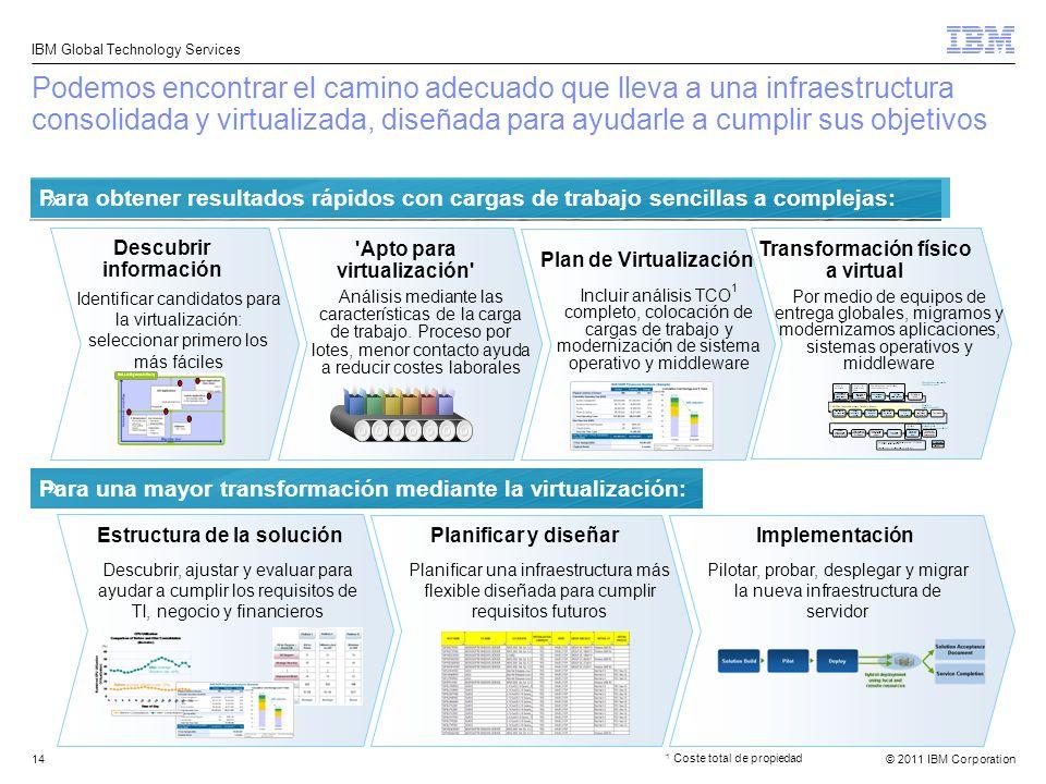 Podemos encontrar el camino adecuado que lleva a una infraestructura consolidada y virtualizada, diseñada para ayudarle a cumplir sus objetivos