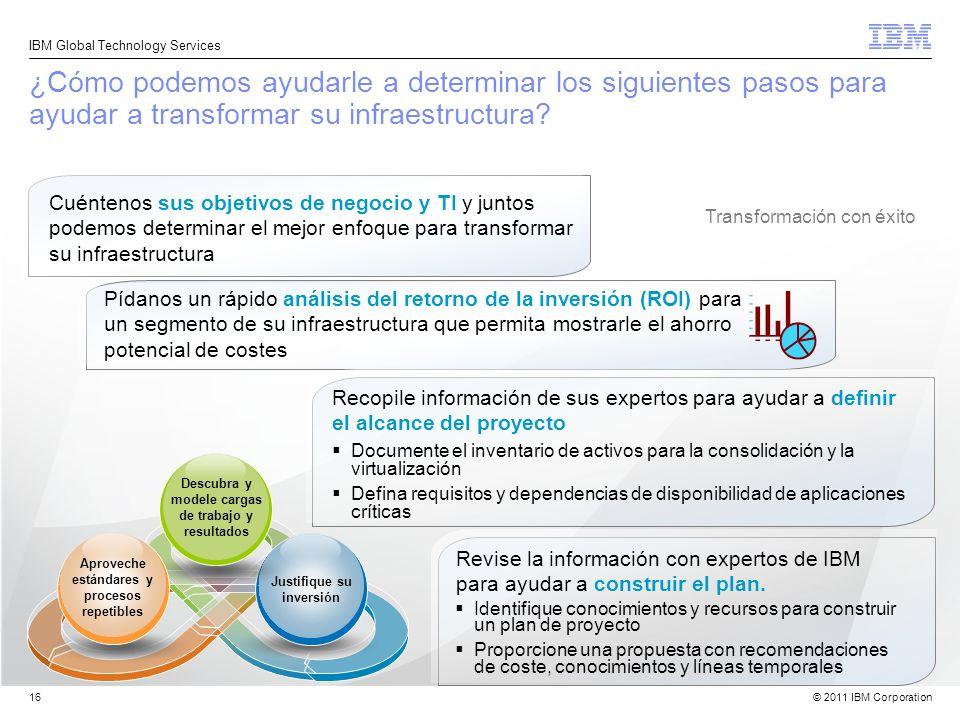 ¿Cómo podemos ayudarle a determinar los siguientes pasos para ayudar a transformar su infraestructura