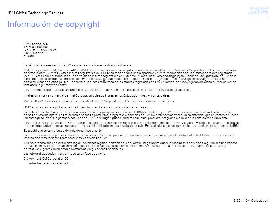 Información de copyright