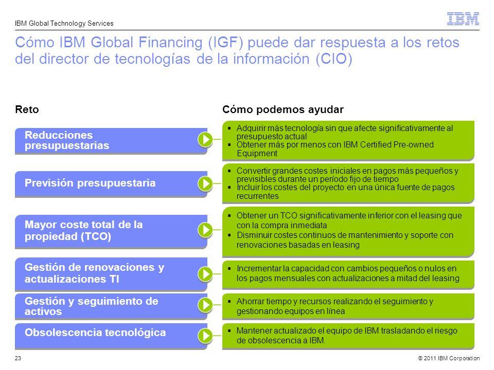 Cómo IBM Global Financing (IGF) puede dar respuesta a los retos del director de tecnologías de la información (CIO)