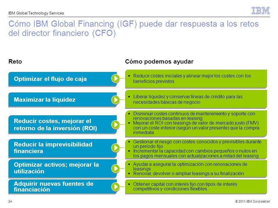 Cómo IBM Global Financing (IGF) puede dar respuesta a los retos del director financiero (CFO)
