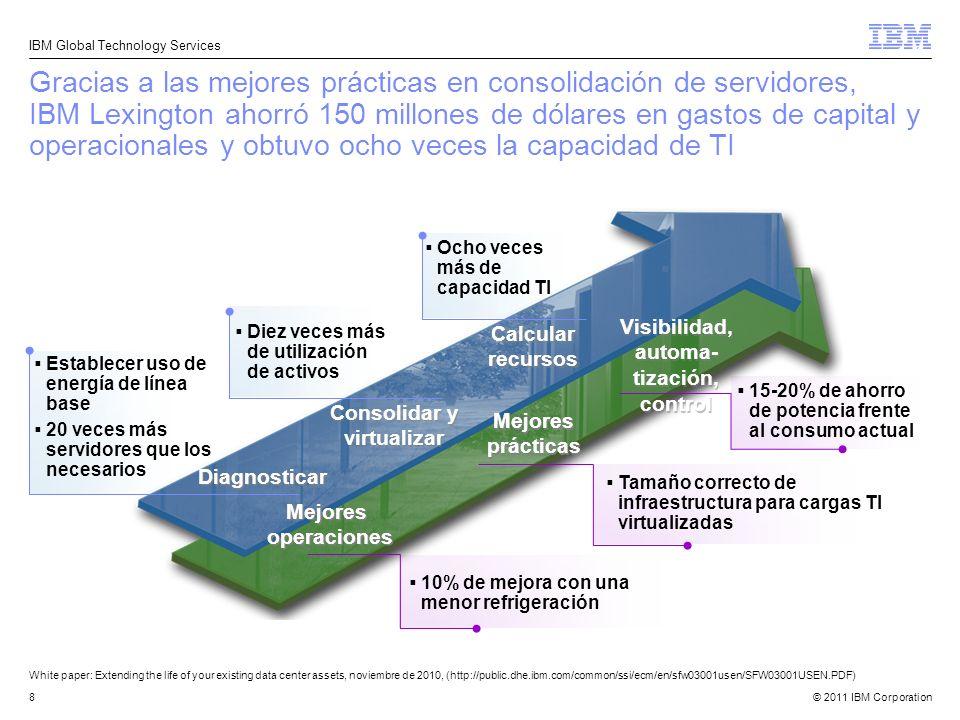 Visibilidad, automa-tización, control Consolidar y virtualizar