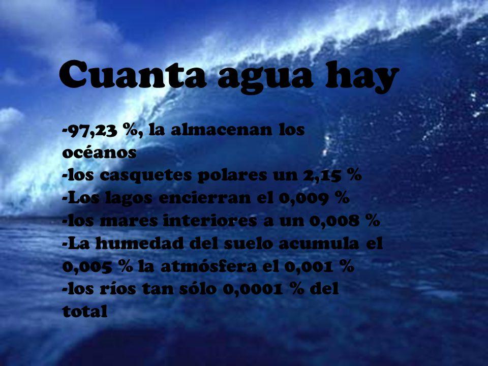 Cuanta agua hay -97,23 %, la almacenan los océanos