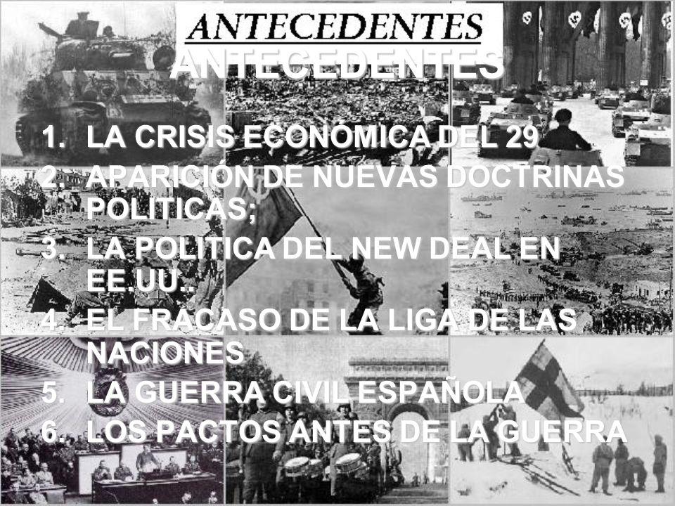 ANTECEDENTES LA CRISIS ECONÓMICA DEL 29