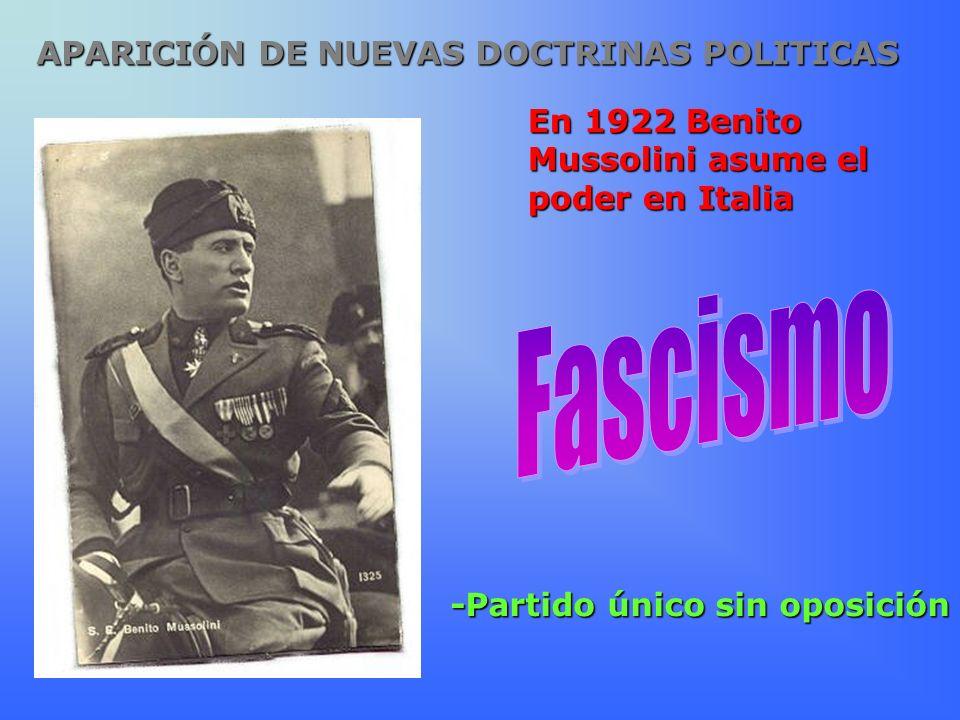 Fascismo APARICIÓN DE NUEVAS DOCTRINAS POLITICAS