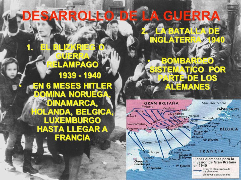 DESARROLLO DE LA GUERRA