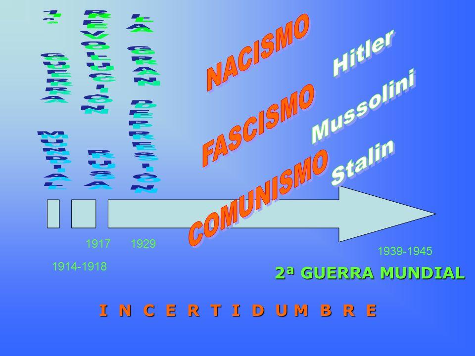 NACISMO FASCISMO COMUNISMO 2ª GUERRA MUNDIAL I N C E R T I D U M B R E