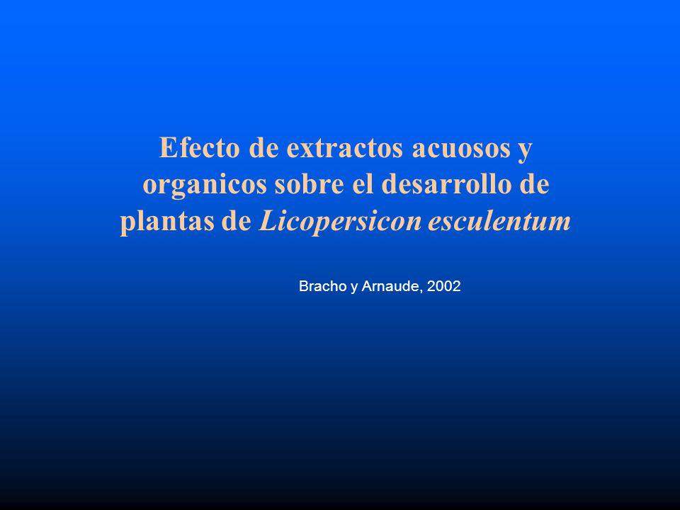 Efecto de extractos acuosos y organicos sobre el desarrollo de plantas de Licopersicon esculentum