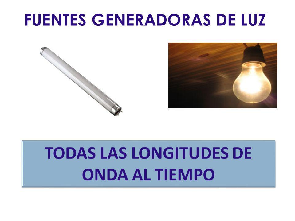 FUENTES GENERADORAS DE LUZ TODAS LAS LONGITUDES DE ONDA AL TIEMPO
