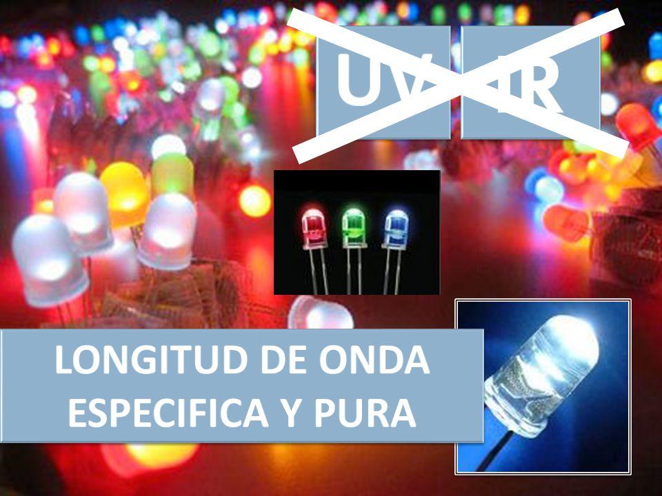 LONGITUD DE ONDA ESPECIFICA Y PURA
