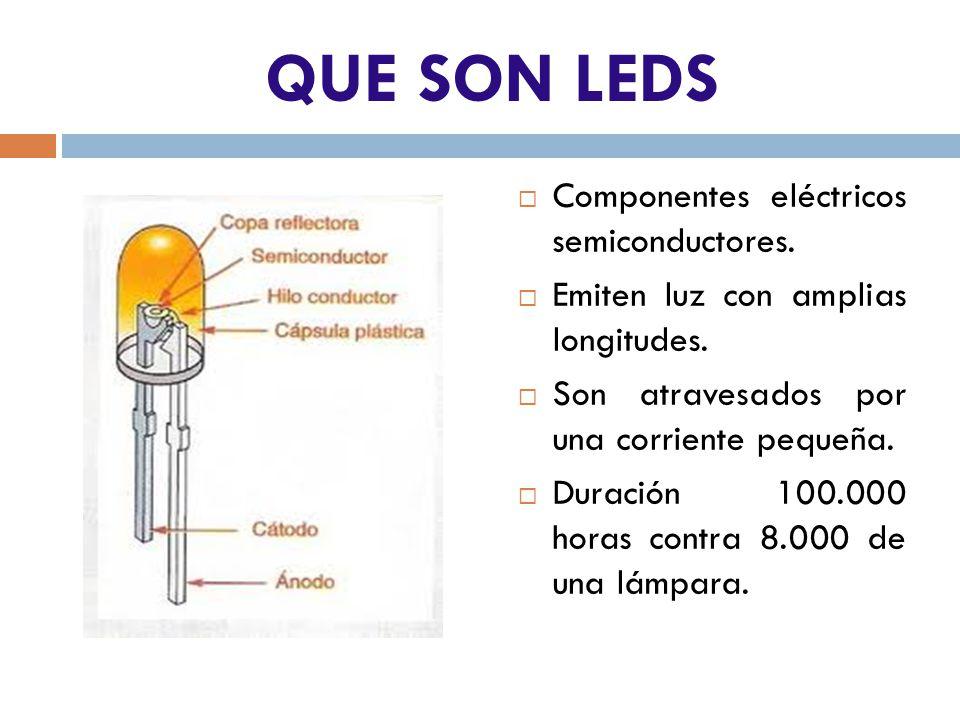 QUE SON LEDS Componentes eléctricos semiconductores.