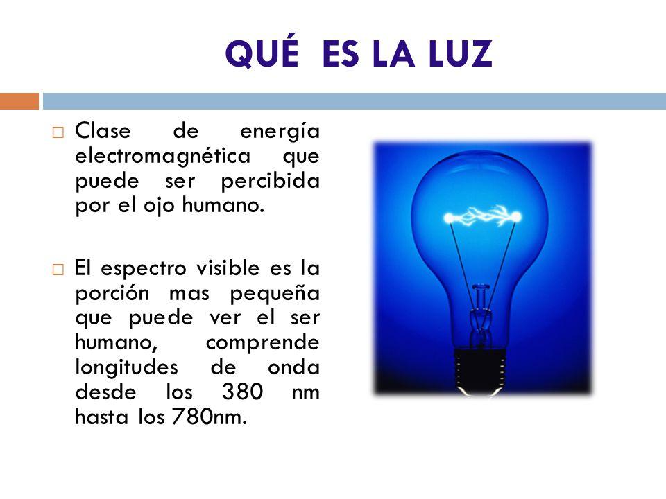 QUÉ ES LA LUZ Clase de energía electromagnética que puede ser percibida por el ojo humano.