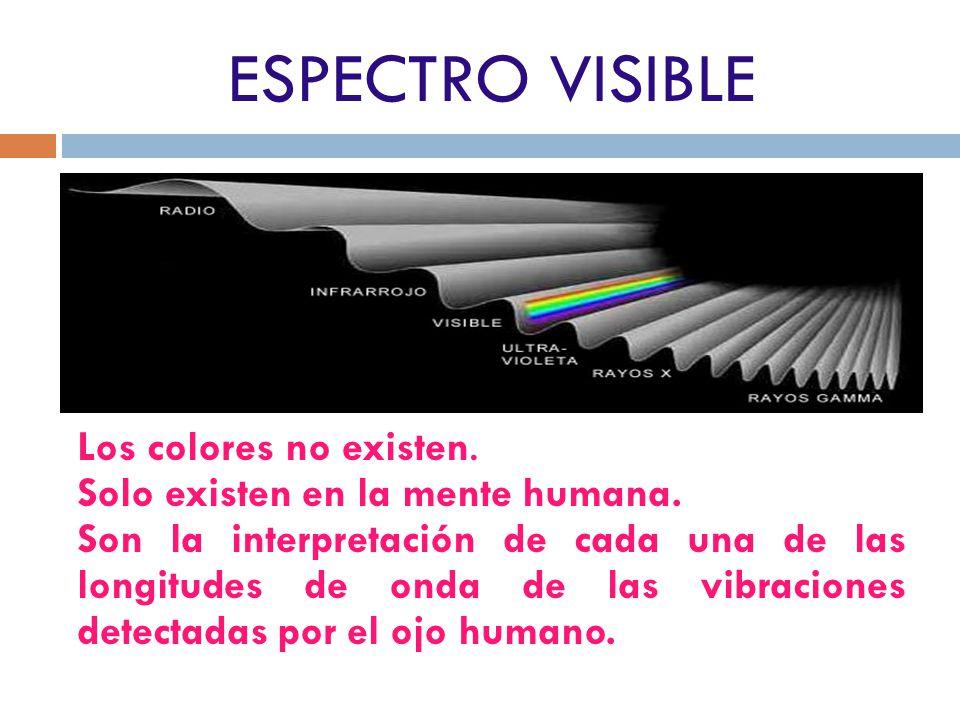 ESPECTRO VISIBLE Los colores no existen.
