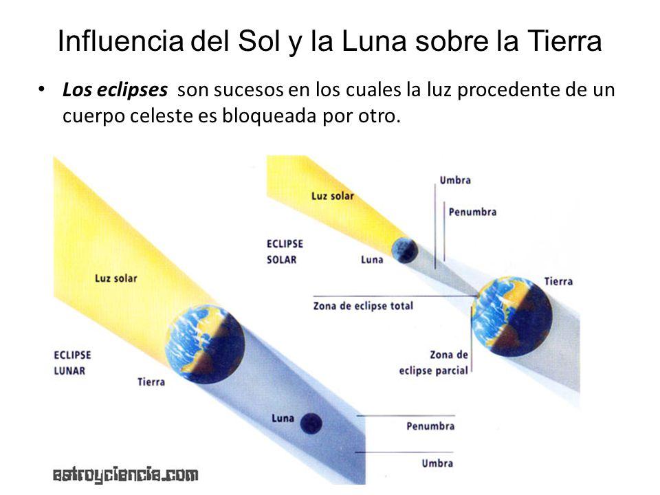 Influencia del Sol y la Luna sobre la Tierra