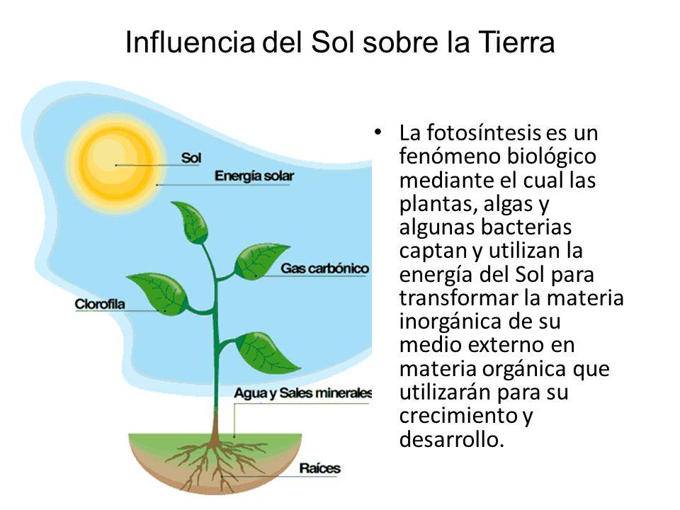 Influencia del Sol sobre la Tierra