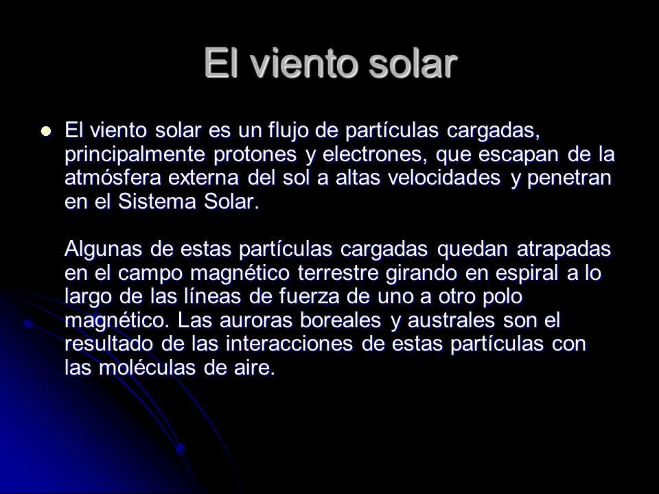 El viento solar