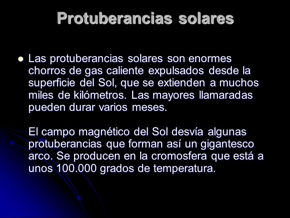 Protuberancias solares