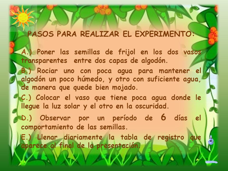 PASOS PARA REALIZAR EL EXPERIMENTO: