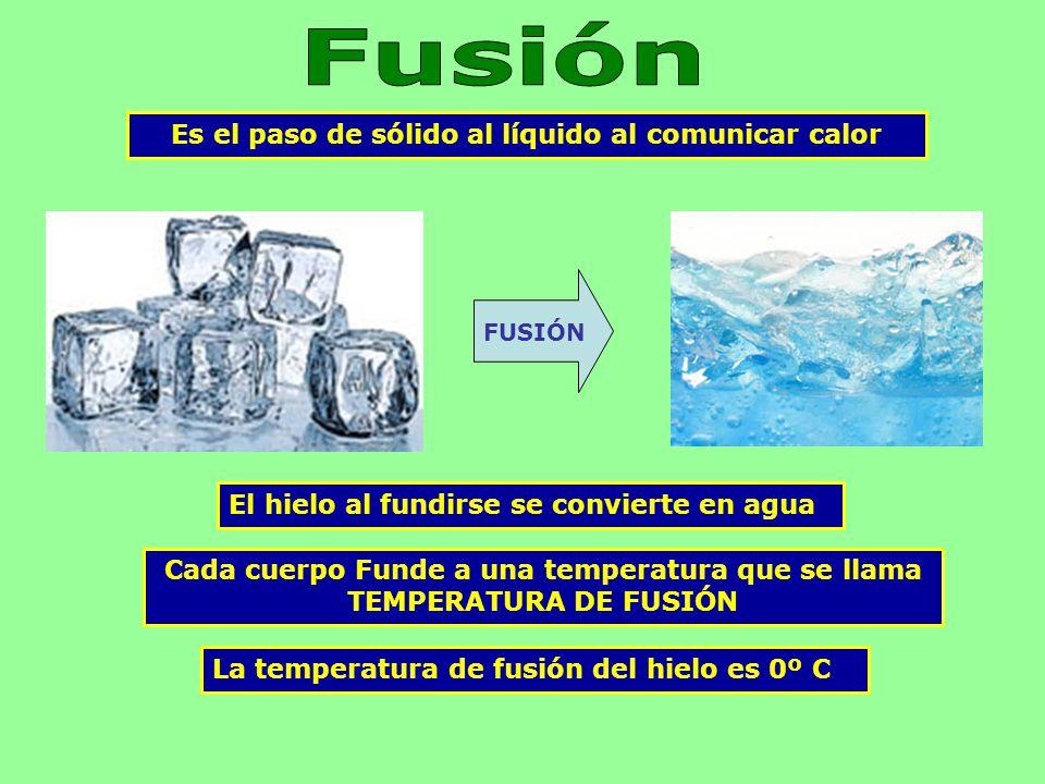 Fusión Es el paso de sólido al líquido al comunicar calor