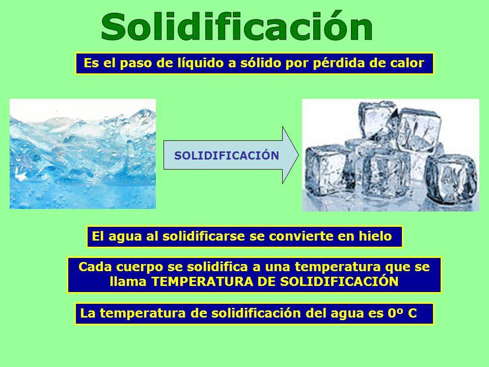 Es el paso de líquido a sólido por pérdida de calor