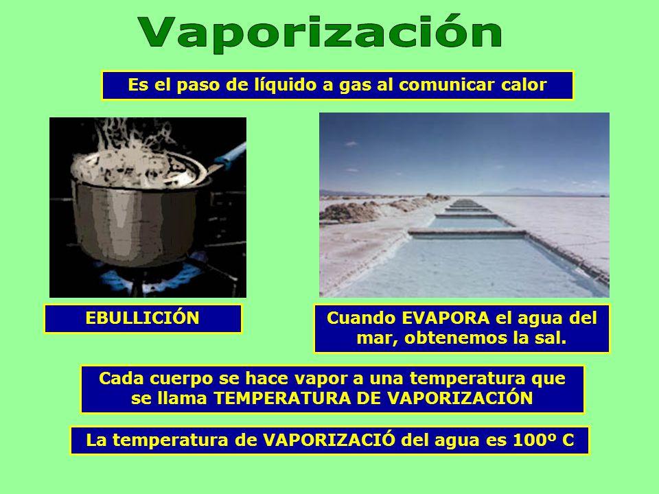 Vaporización Es el paso de líquido a gas al comunicar calor EBULLICIÓN