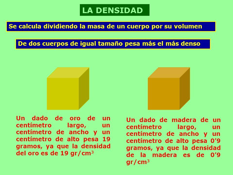 LA DENSIDAD Se calcula dividiendo la masa de un cuerpo por su volumen