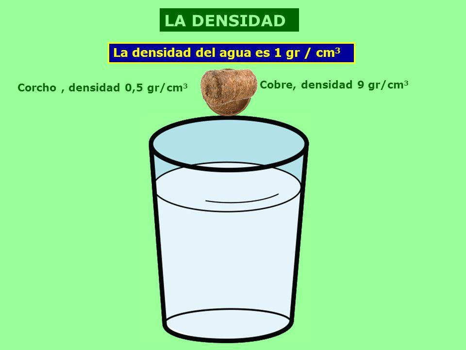 LA DENSIDAD La densidad del agua es 1 gr / cm3