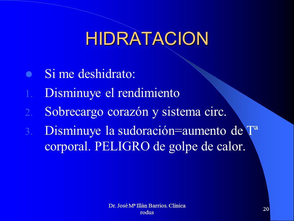 Dr. José Mª Illán Barrios. Clínica rodus