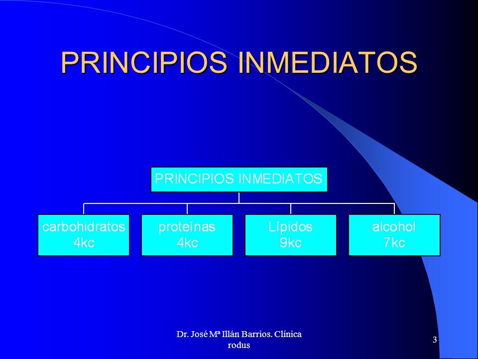 PRINCIPIOS INMEDIATOS