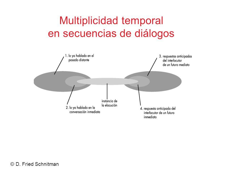 Multiplicidad temporal en secuencias de diálogos