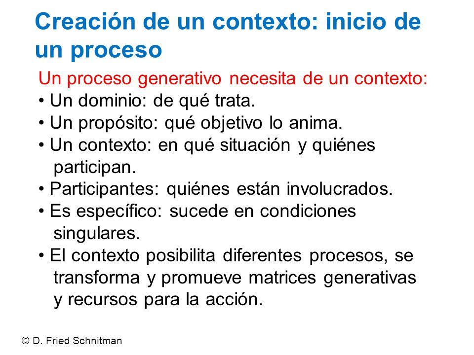 Creación de un contexto: inicio de un proceso