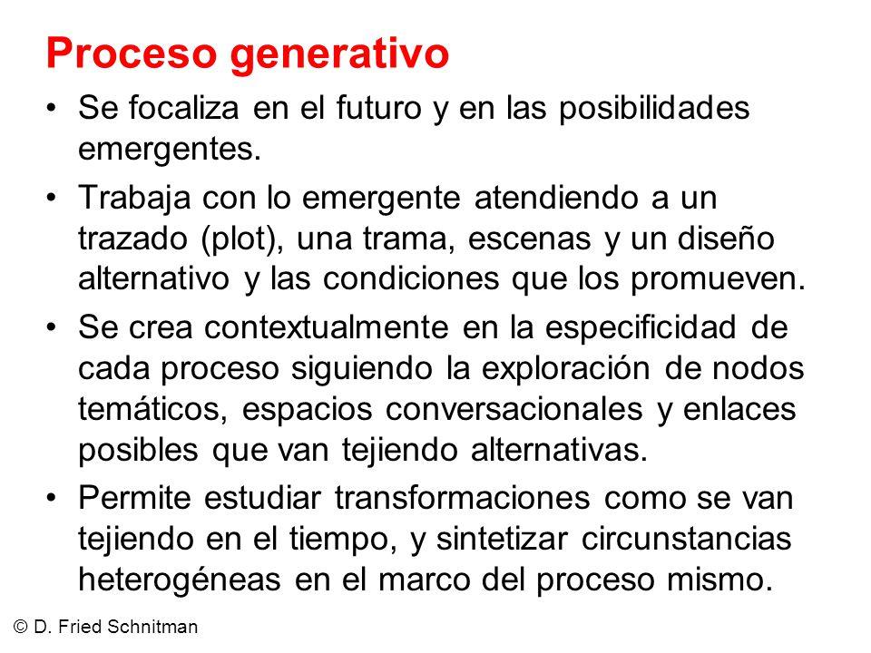 Proceso generativo Se focaliza en el futuro y en las posibilidades emergentes.