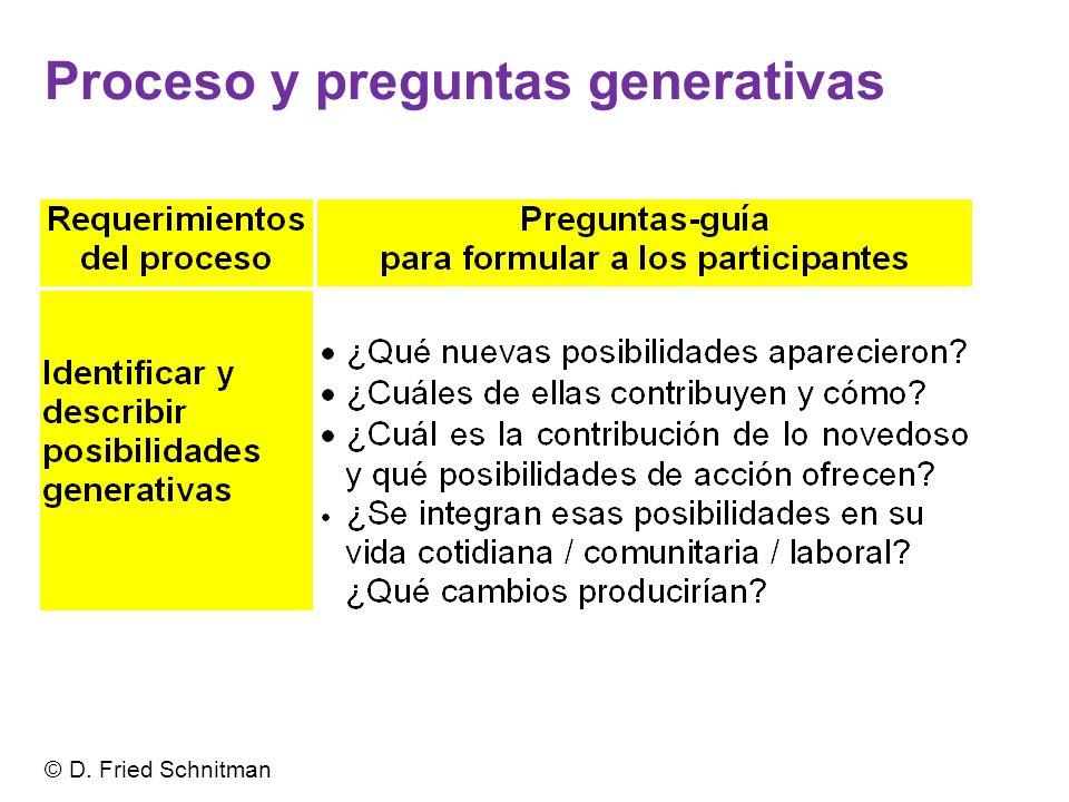 Proceso y preguntas generativas