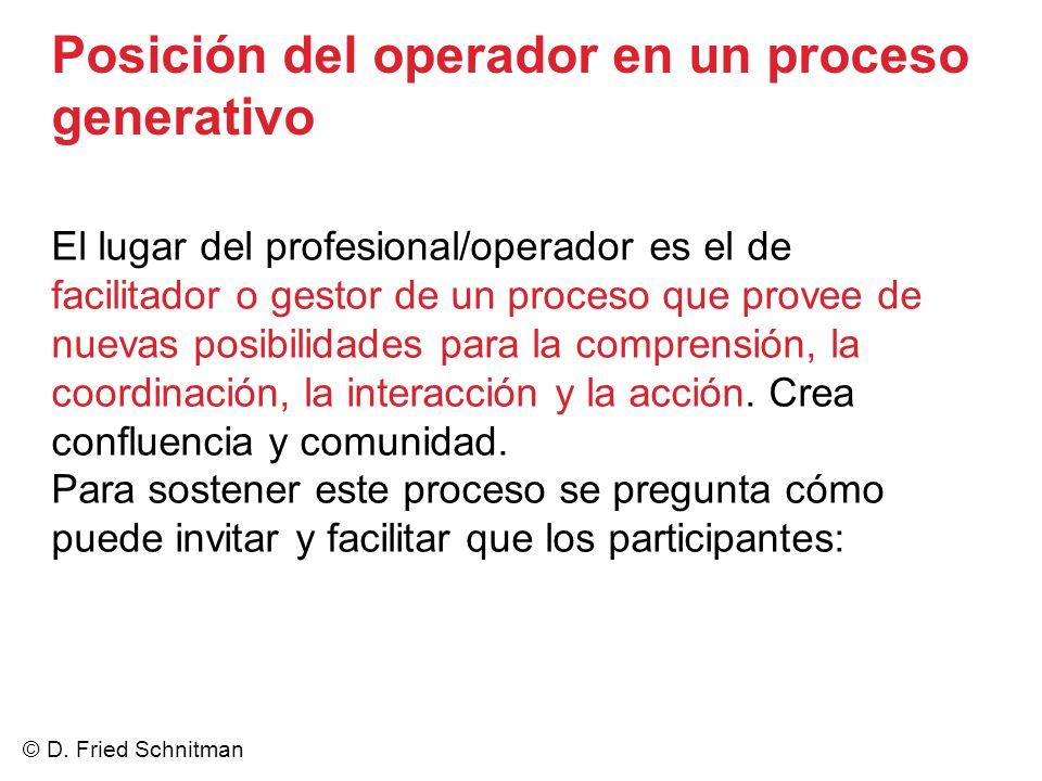 Posición del operador en un proceso generativo