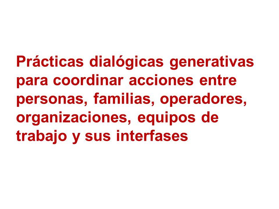 Prácticas dialógicas generativas para coordinar acciones entre personas, familias, operadores, organizaciones, equipos de trabajo y sus interfases