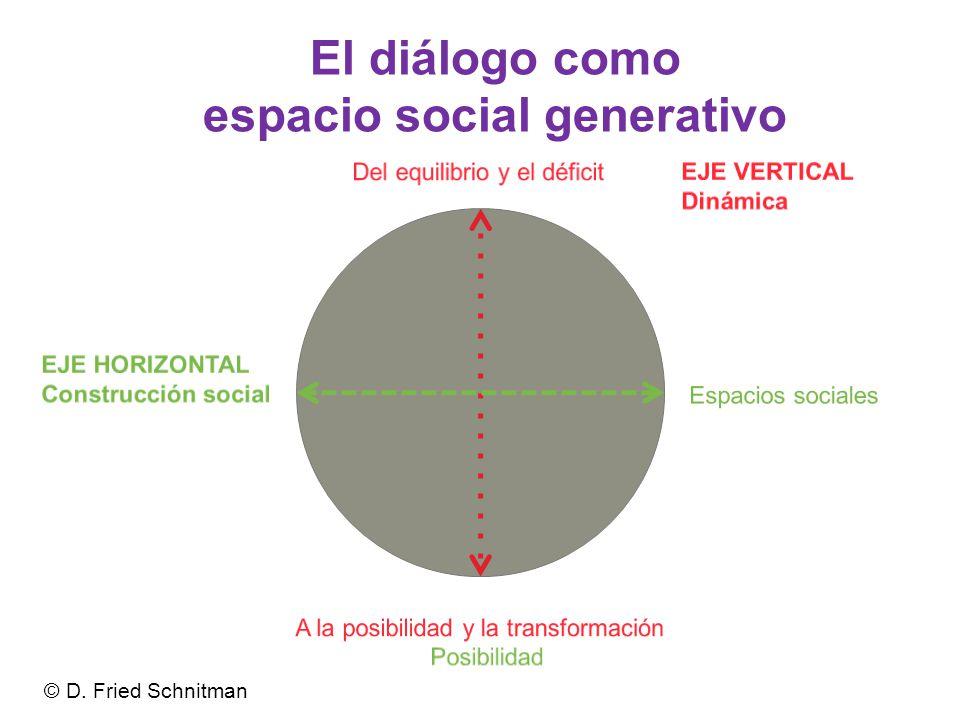 espacio social generativo