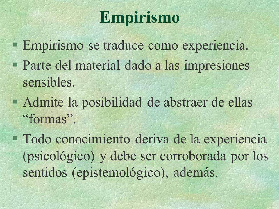 Empirismo Empirismo se traduce como experiencia.