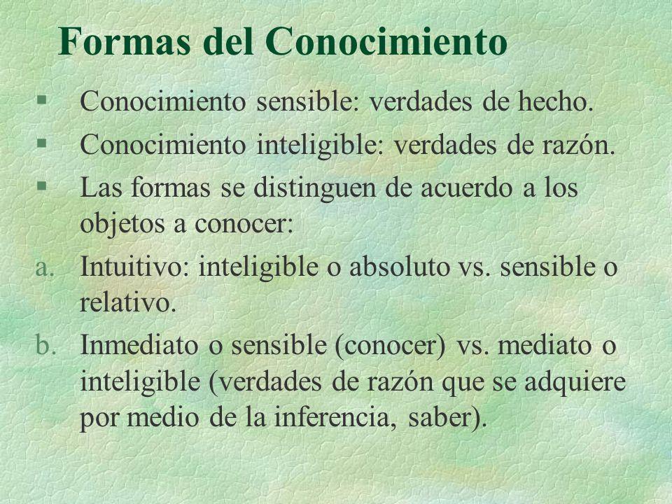 Formas del Conocimiento